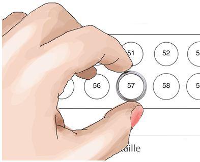 mesurer-tour-de-doigt