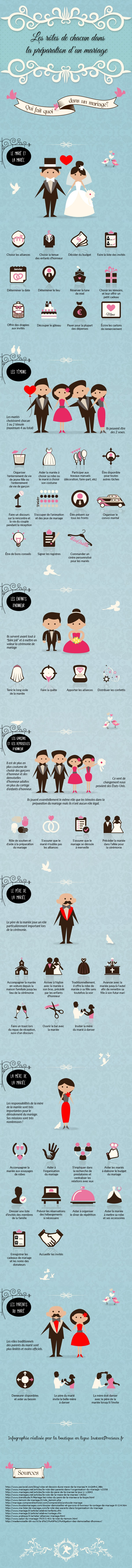 infographie mariage